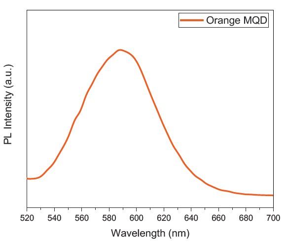 Emission spectra of quantum dots (MQDs) bright orange showing maximum emission at 588 nm.