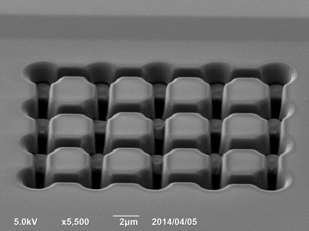 Nanostructuring & Advanced Analysis