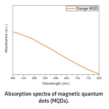 mqds-orange-q-3.png